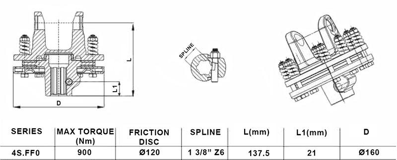 cat-4-600-fricción